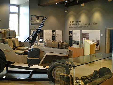 Musée SAS