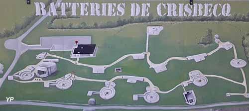 Batteries de Crisbecq