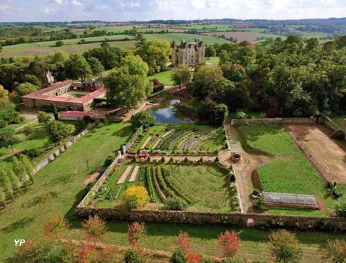 Château de la Baronnière