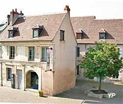 Musée de la Loire (Musée de la Loire)