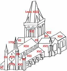 Eglise Notre-Dame - dessin daté