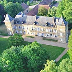 Château de Preisch (Château de Preisch)