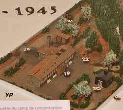 Maquette du camp de Dachau
