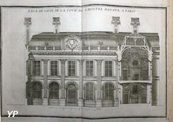 Façade sur la cour (1777)