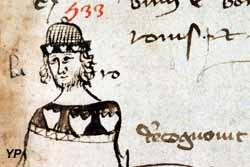 Archives départementales de la Drôme (Archives départementales de la Drôme)